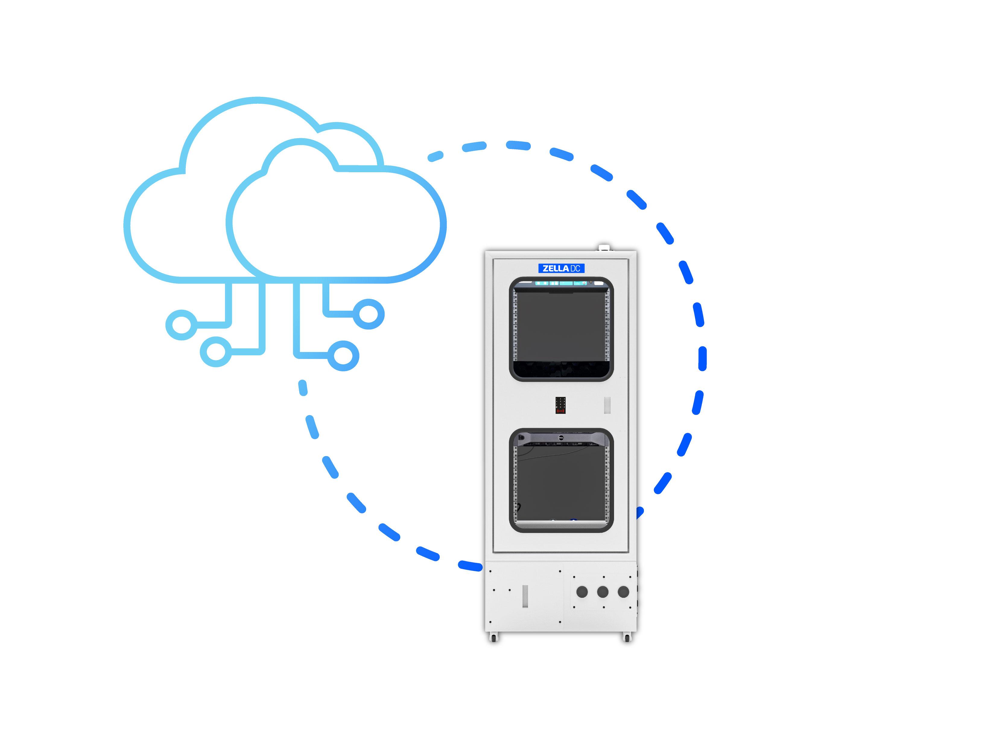 Hybrid-Cloud-+-Zella-Pro-01