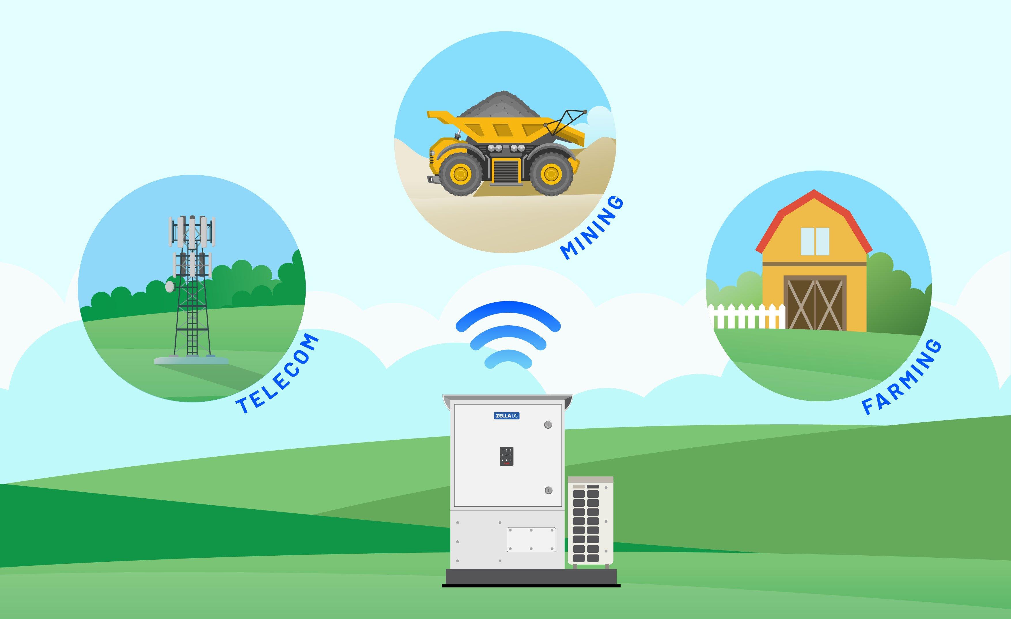 Zella Hut | Industries | Zella DC | Outdoor Micro Data Center | Telecom | Mining | Farming | Micro Data Center | Telecom Towers | Smart Mines | Smart Farming | Water resistant | UV resistant | Wind Power | Solar Power