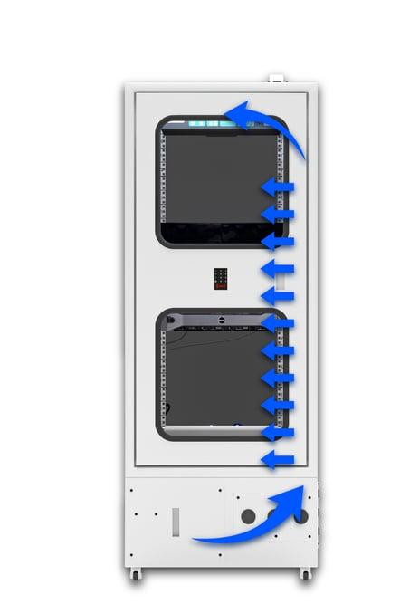 Zella DC | Zella Pro | Air Flow | Cooling | Zella Pro 25 | Micro Data Center